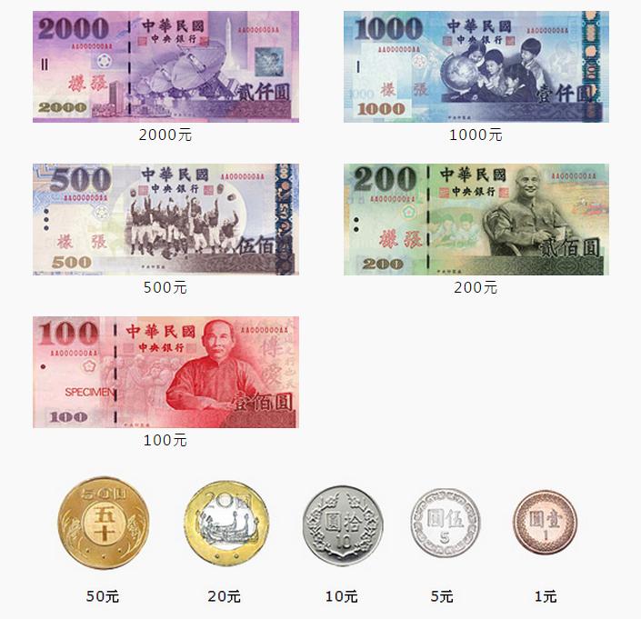 台湾通貨 NT$